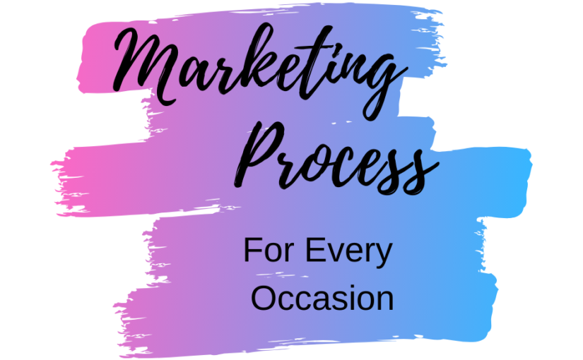 Marketing Planning Process for Solving Problems